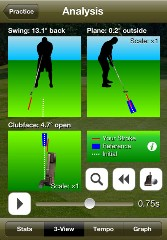iPerfectPutt App Promises Cutting-Edge Analysis